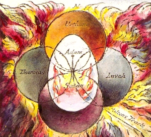 "Blake's diagram from ""Vala, or The Four Zoas"""
